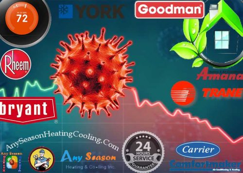 coronavirus HVAC Philly
